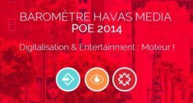 Baromètre POE Havas Media : une mesure de Media Performance globale